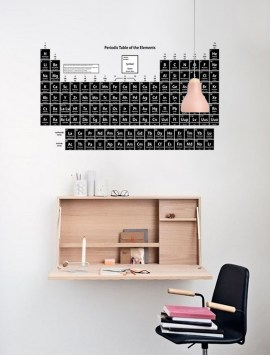 learn-periodic-table-white-on-black-wall